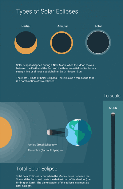 A Guide to Chasing the Solar Eclipse in 2019